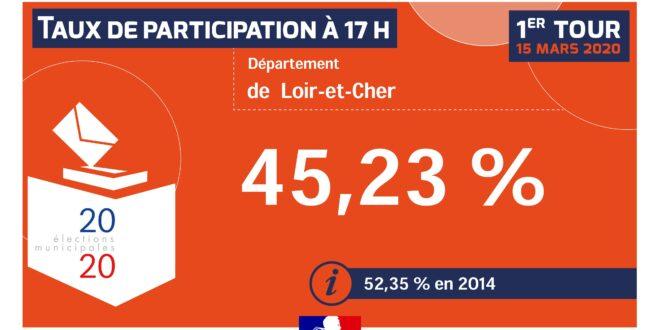 2020 Tx participation 1ertour 17h 41